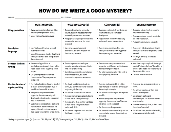 Rubric [how to write a good mystery].jpg
