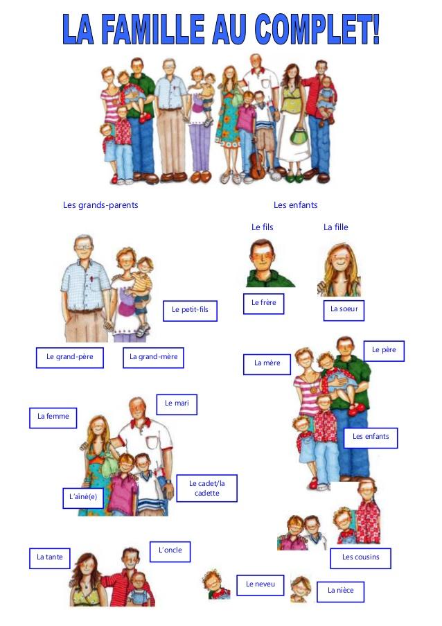 vocabulaire-la-famille-1-638