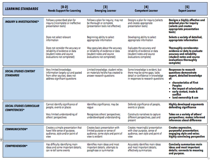 fpc-assessment